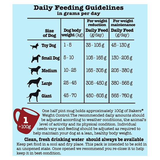 Bakers Complete Dog Food Weight Control 5Kg