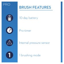 Oral-B Professional Care 600 Crossaction Electric Toothbrush